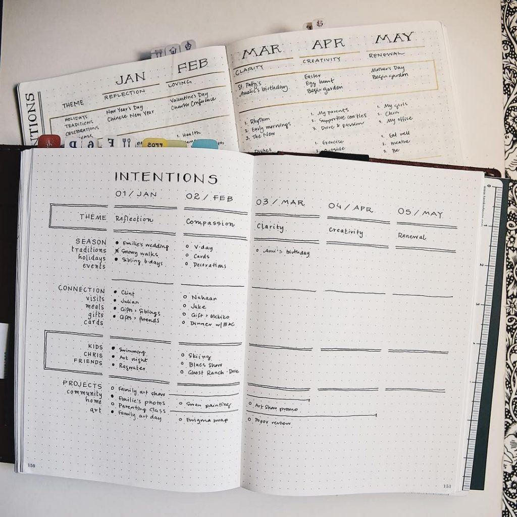 how to get started with journaling; intention setting
